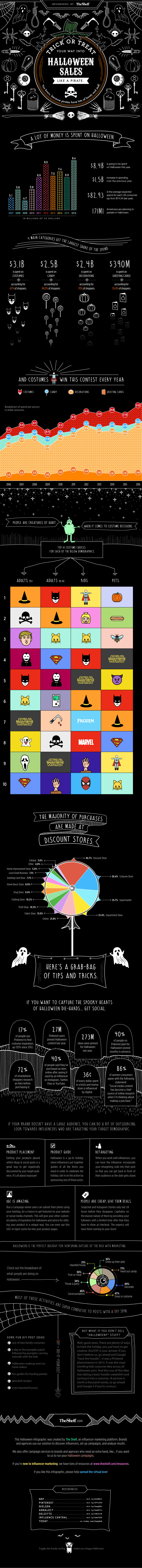 halloween-infographic-the-shelf