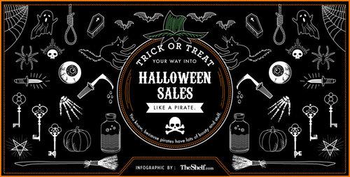 Halloween Infographic Postergiant
